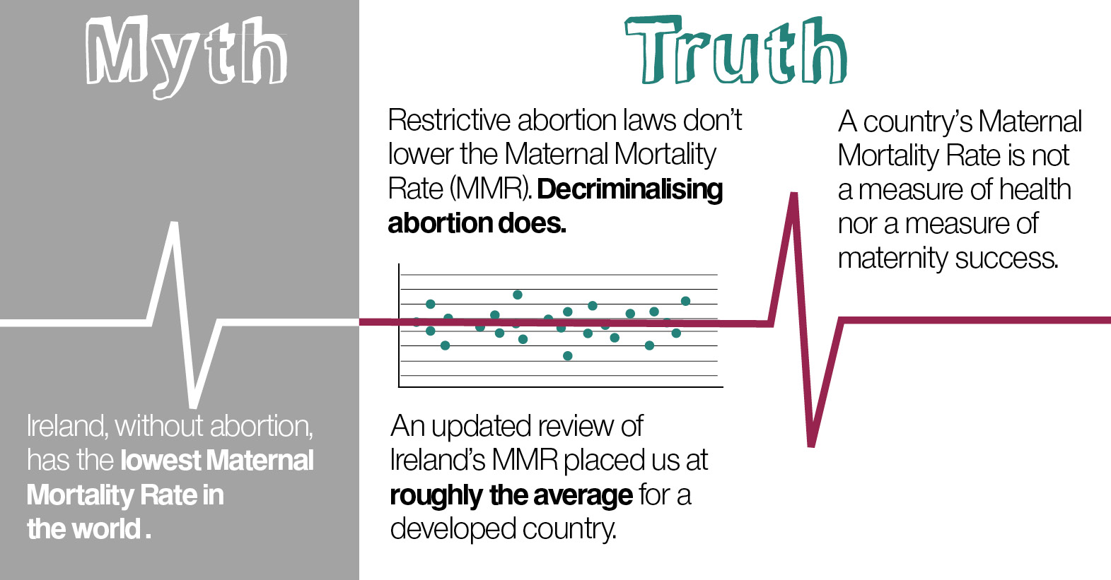 facts medical abortion