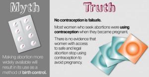 birth-control21-1024x535