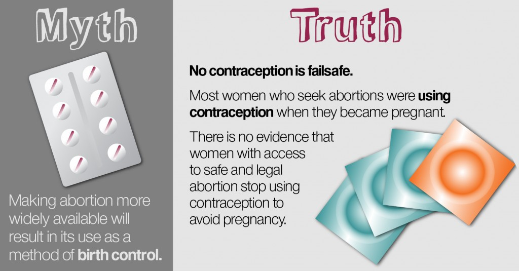 I need some information about abortion? (facts)?